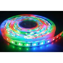 R/G/B LED szalag